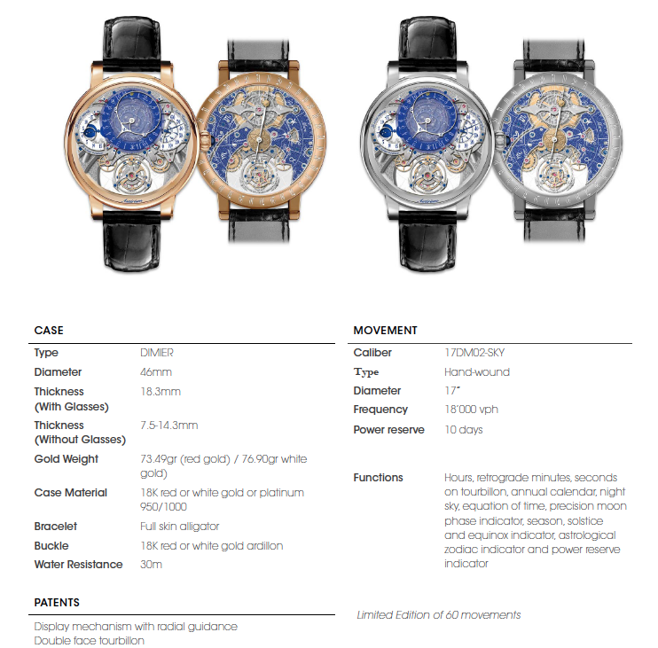 bovet technical specifications Discover Récital 20 Astérium® by BOVET 1822 EAT LOVE SAVOR International luxury lifestyle magazine and bookazines
