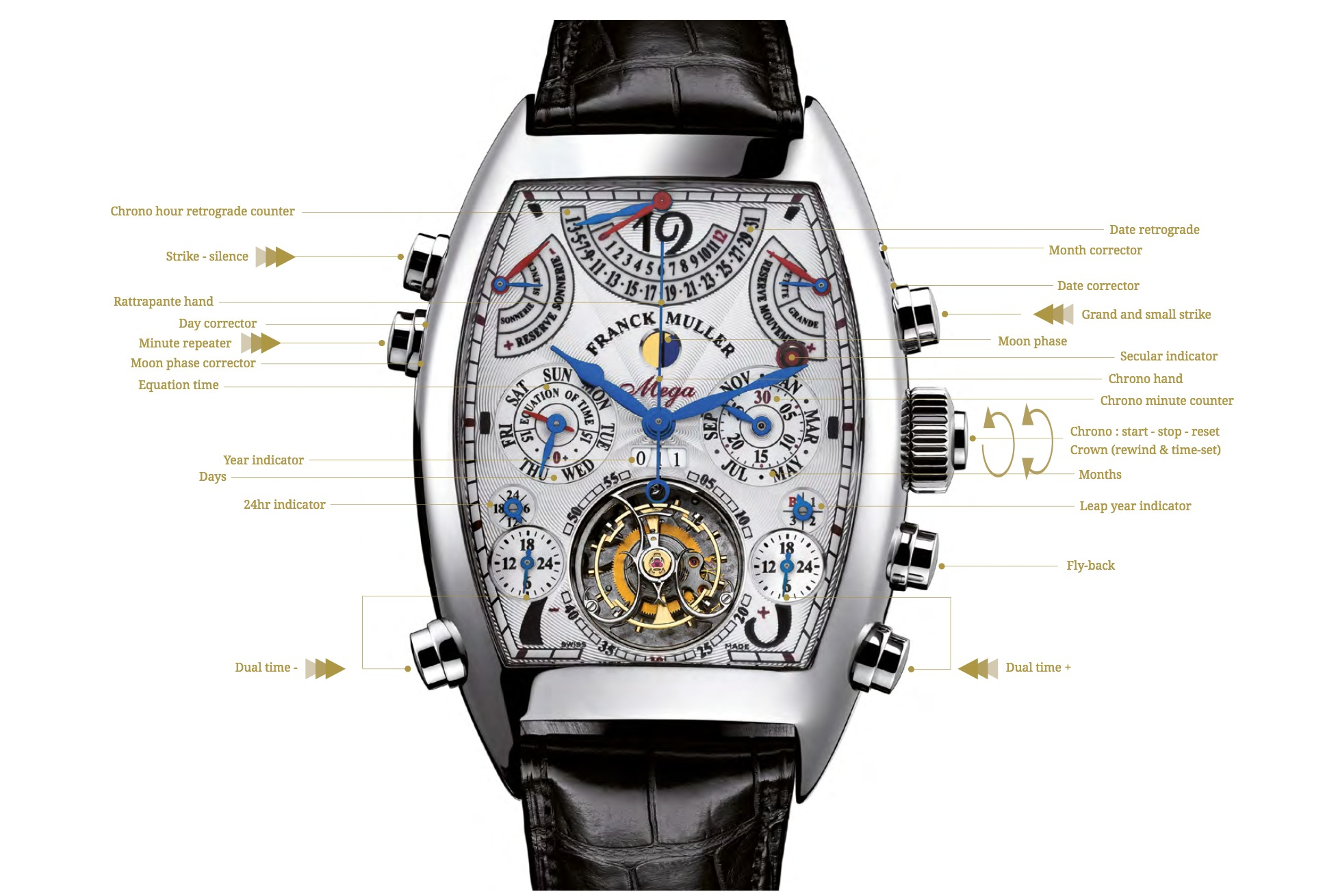 franck muller Aeternitas Discover Franck Muller Aeternitas Mega 4 - EAT LOVE SAVOR International luxury lifestyle magazine and bookazines