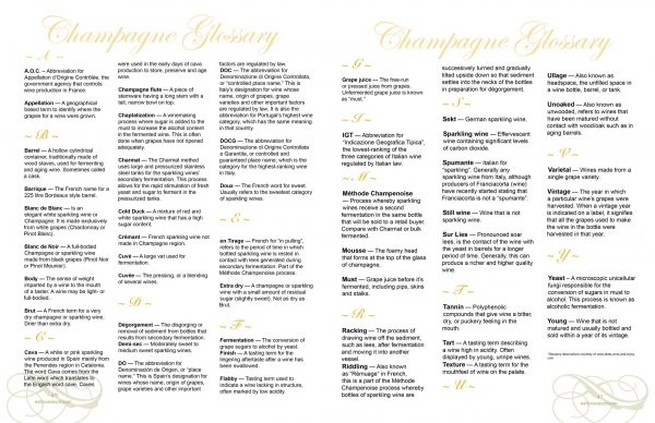 2 page spread glossary ELS Special Issue CHAMPAGNE 2017 scaled Edition #1 - Champagne - EAT LOVE SAVOR International luxury lifestyle magazine and bookazines